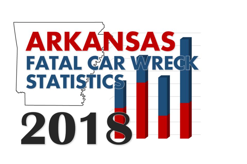 2018 Fatal Car Accident Statistics in Arkansas